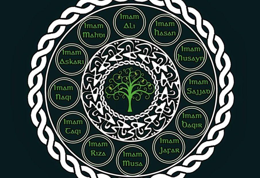 12 Imames P